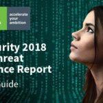 Ciberseguridad y cadena de suministro: Es tiempo de vigilar el ransomware
